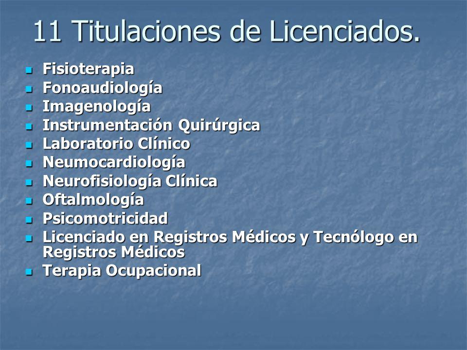 11 Titulaciones de Licenciados. Fisioterapia Fisioterapia Fonoaudiología Fonoaudiología Imagenología Imagenología Instrumentación Quirúrgica Instrumen