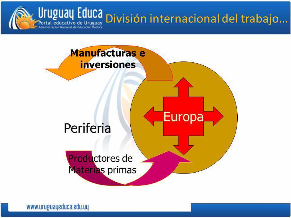 División internacional del trabajo… Europa Periferia Productores de Materias primas Manufacturas e inversiones