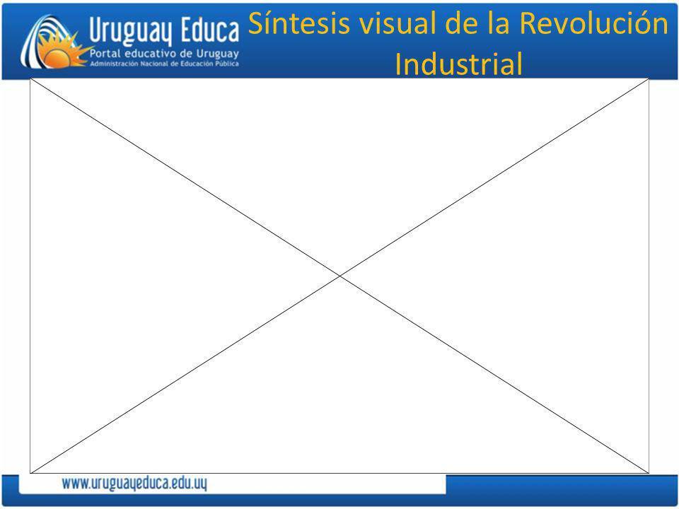 Síntesis visual de la Revolución Industrial