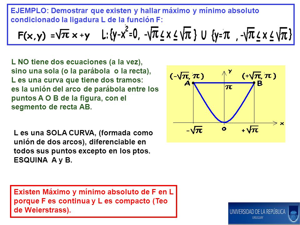 EJEMPLO: Demostrar que existen y hallar máximo y mínimo absoluto condicionado la ligadura L de la función F: L NO tiene dos ecuaciones (a la vez), sino una sola (o la parábola o la recta), L es una curva que tiene dos tramos: es la unión del arco de parábola entre los puntos A O B de la figura, con el segmento de recta AB.