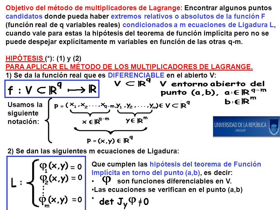 Objetivo del método de multiplicadores de Lagrange: Encontrar algunos puntos candidatos donde pueda haber extremos relativos o absolutos de la función