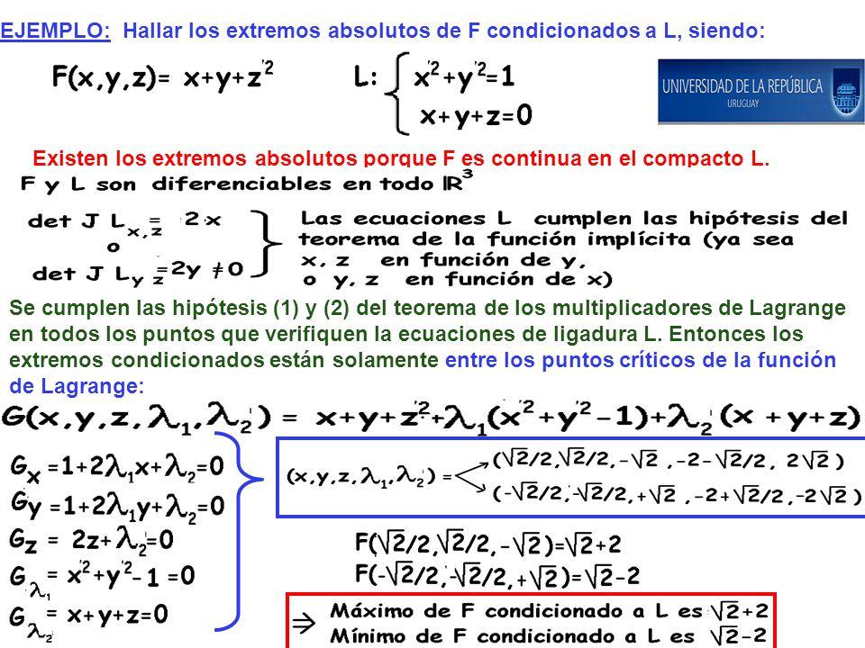 EJEMPLO: Hallar los extremos absolutos de F condicionados a L, siendo: Existen los extremos absolutos porque F es continua en el compacto L. Se cumple