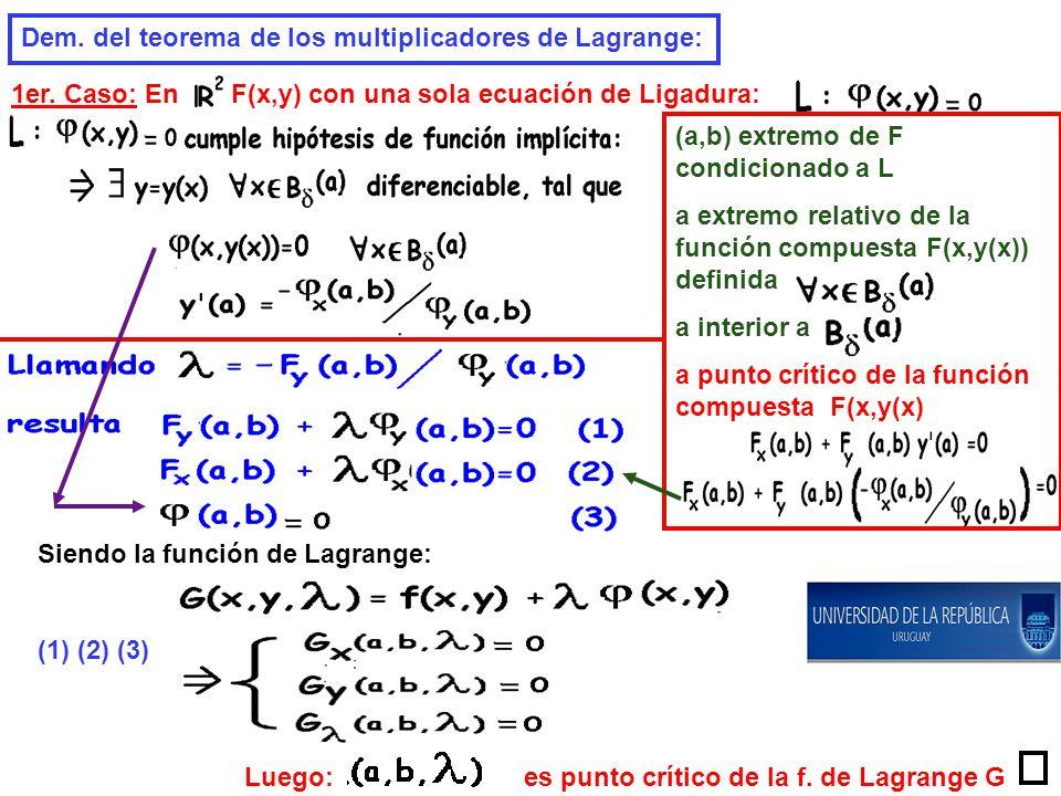Dem. del teorema de los multiplicadores de Lagrange: 1er. Caso: En F(x,y) con una sola ecuación de Ligadura: (a,b) extremo de F condicionado a L a ext