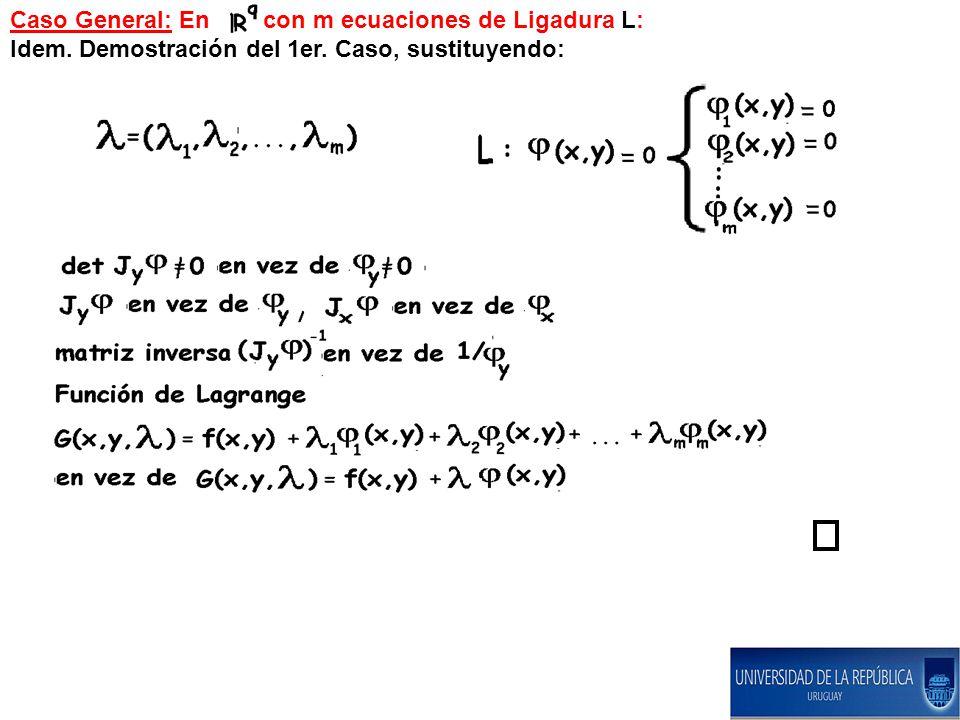 Caso General: En con m ecuaciones de Ligadura L: Idem. Demostración del 1er. Caso, sustituyendo:
