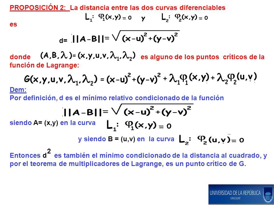 PROPOSICIÓN 2: La distancia entre las dos curvas diferenciables es d= donde es alguno de los puntos críticos de la función de Lagrange: Dem: Por definición, d es el mínimo relativo condicionado de la función siendo A= (x,y) en la curva y siendo B = (u,v) en la curva Entonces d es también el mínimo condicionado de la distancia al cuadrado, y por el teorema de multiplicadores de Lagrange, es un punto crítico de G.