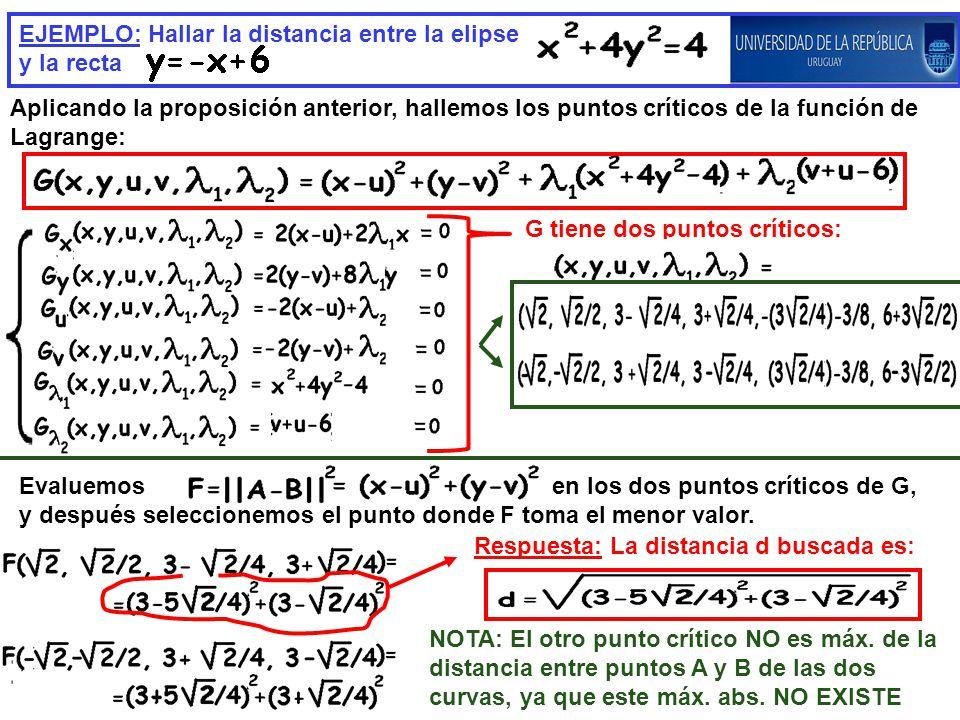 Evaluemos en los dos puntos críticos de G, y después seleccionemos el punto donde F toma el menor valor. EJEMPLO: Hallar la distancia entre la elipse