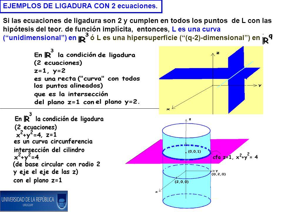 EJEMPLOS DE LIGADURA CON 2 ecuaciones. Si las ecuaciones de ligadura son 2 y cumplen en todos los puntos de L con las hipótesis del teor. de función i