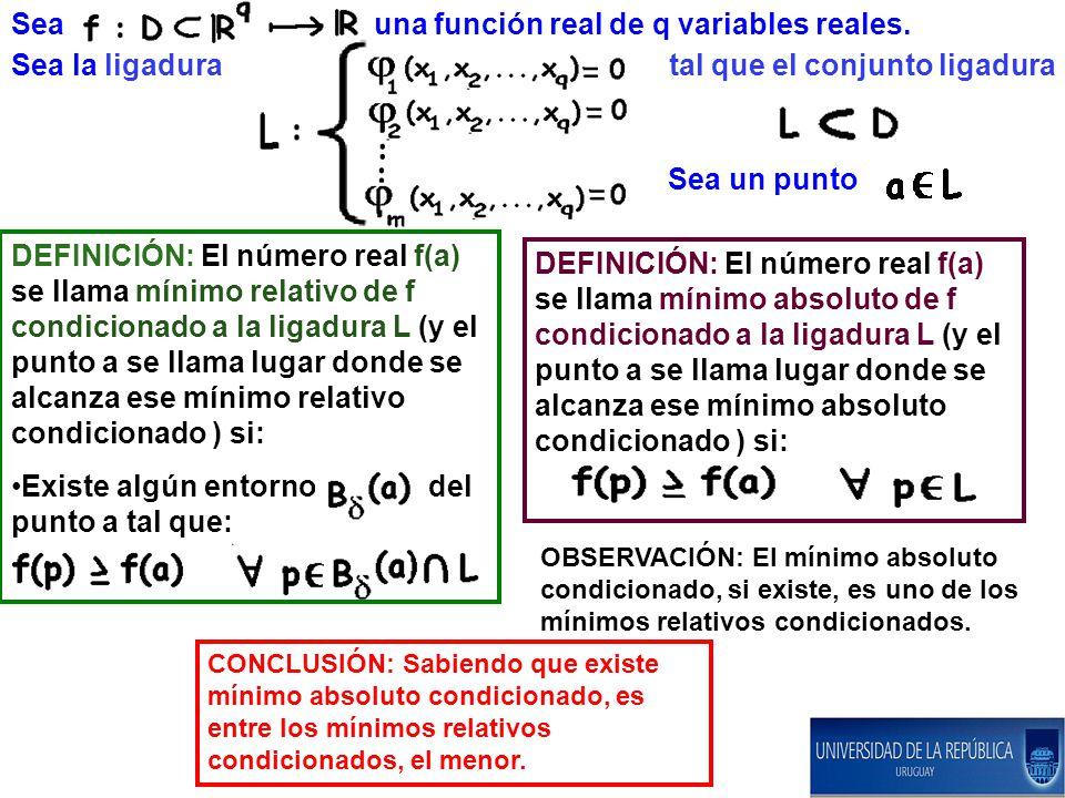 Sea una función real de q variables reales. Sea la ligadura tal que el conjunto ligadura Sea un punto DEFINICIÓN: El número real f(a) se llama mínimo