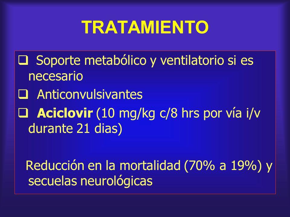 TRATAMIENTO Soporte metabólico y ventilatorio si es necesario Anticonvulsivantes Aciclovir (10 mg/kg c/8 hrs por vía i/v durante 21 dias) Reducción en