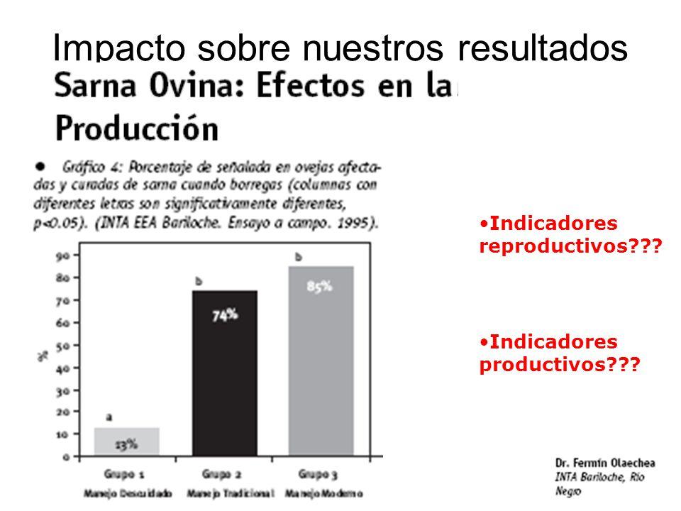 Impacto sobre nuestros resultados Indicadores reproductivos??? Indicadores productivos???