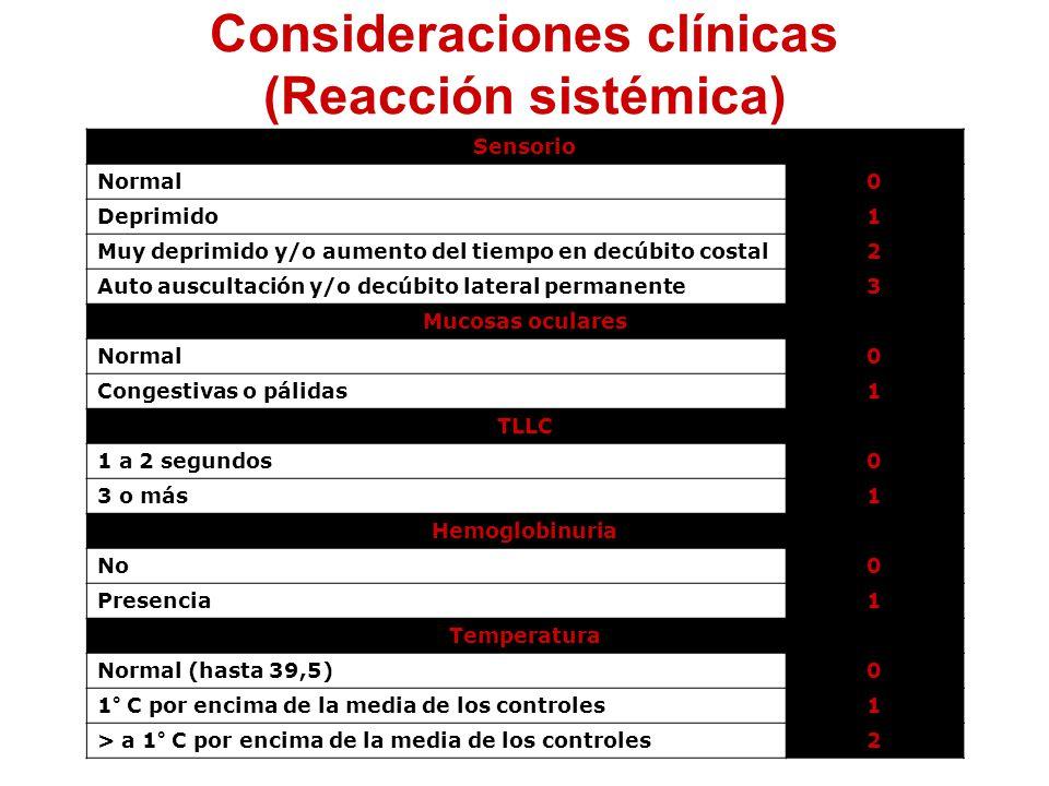 Consideraciones clínicas (Reacción sistémica) Sensorio Normal0 Deprimido1 Muy deprimido y/o aumento del tiempo en decúbito costal2 Auto auscultación y/o decúbito lateral permanente3 Mucosas oculares Normal0 Congestivas o pálidas1 TLLC 1 a 2 segundos0 3 o más1 Hemoglobinuria No0 Presencia1 Temperatura Normal (hasta 39,5)0 1° C por encima de la media de los controles1 > a 1° C por encima de la media de los controles2