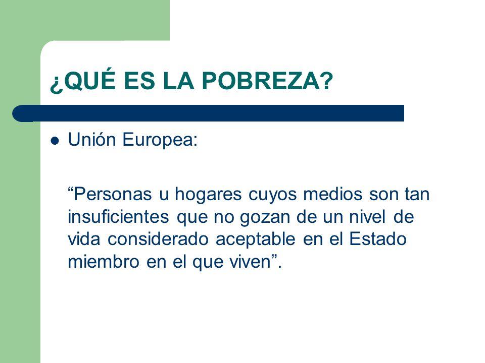 ¿QUÉ ES LA POBREZA? Unión Europea: Personas u hogares cuyos medios son tan insuficientes que no gozan de un nivel de vida considerado aceptable en el
