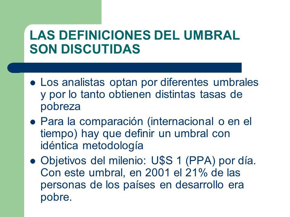 LAS DEFINICIONES DEL UMBRAL SON DISCUTIDAS Los analistas optan por diferentes umbrales y por lo tanto obtienen distintas tasas de pobreza Para la comp