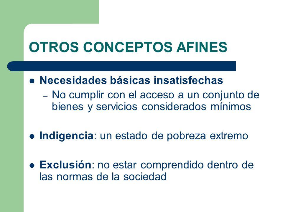 OTROS CONCEPTOS AFINES Necesidades básicas insatisfechas – No cumplir con el acceso a un conjunto de bienes y servicios considerados mínimos Indigenci