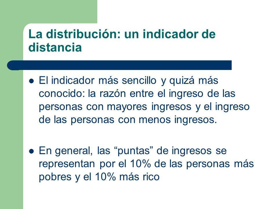 La distribución: un indicador de distancia El indicador más sencillo y quizá más conocido: la razón entre el ingreso de las personas con mayores ingre