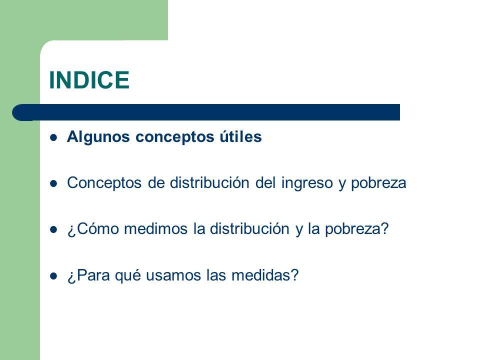 INDICE Algunos conceptos útiles Conceptos de distribución del ingreso y pobreza ¿Cómo medimos la distribución y la pobreza.