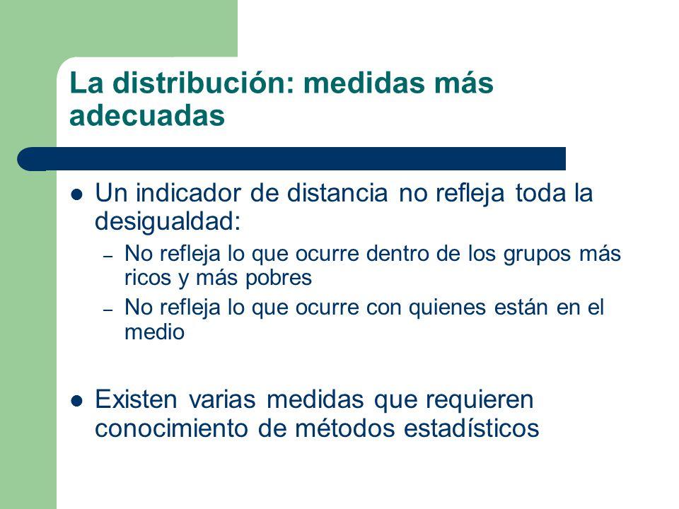 La distribución: medidas más adecuadas Un indicador de distancia no refleja toda la desigualdad: – No refleja lo que ocurre dentro de los grupos más r