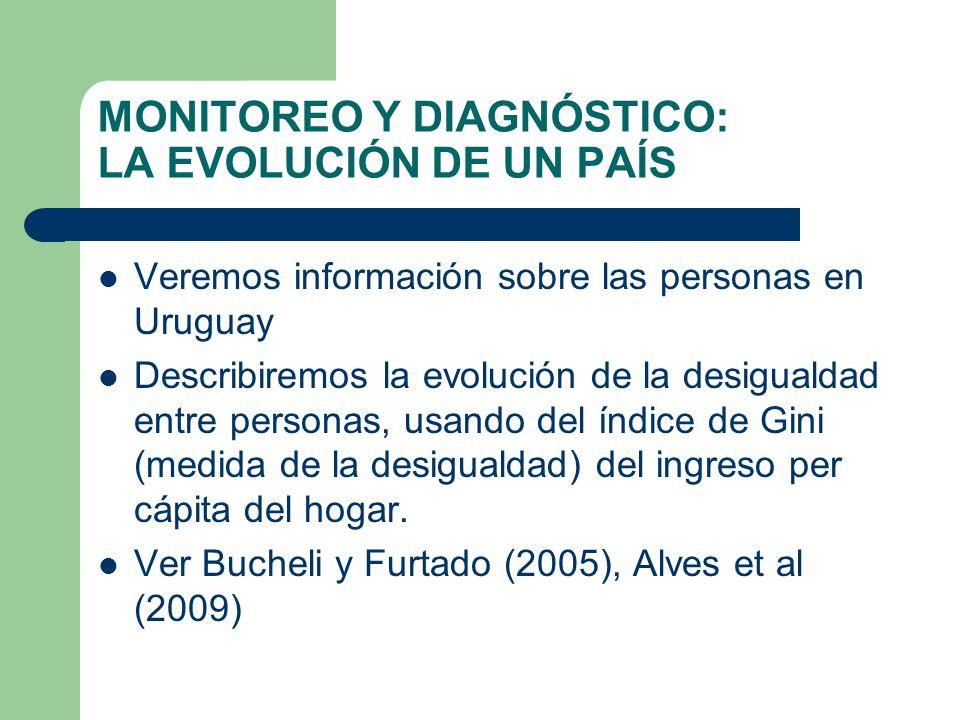 MONITOREO Y DIAGNÓSTICO: LA EVOLUCIÓN DE UN PAÍS Veremos información sobre las personas en Uruguay Describiremos la evolución de la desigualdad entre