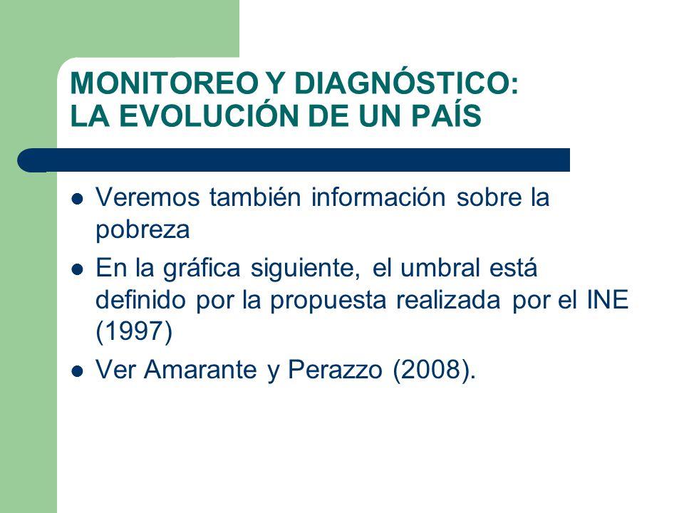 MONITOREO Y DIAGNÓSTICO: LA EVOLUCIÓN DE UN PAÍS Veremos también información sobre la pobreza En la gráfica siguiente, el umbral está definido por la