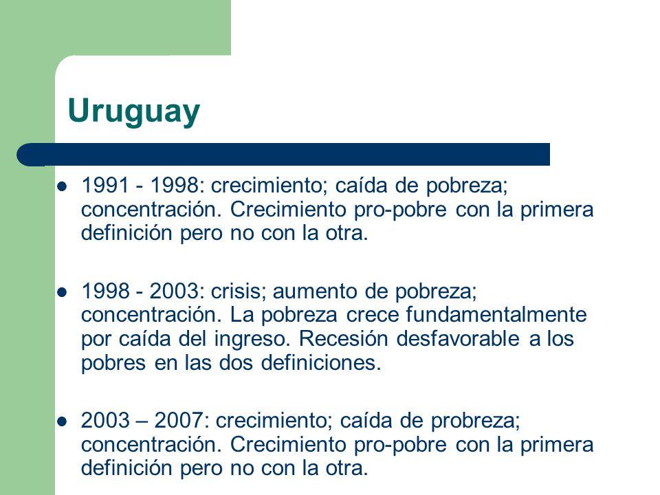 Uruguay 1991 - 1998: crecimiento; caída de pobreza; concentración. Crecimiento pro-pobre con la primera definición pero no con la otra. 1998 - 2003: c