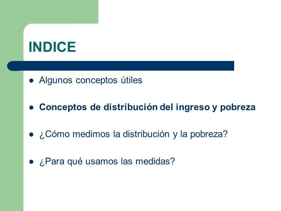 INDICE Algunos conceptos útiles Conceptos de distribución del ingreso y pobreza ¿Cómo medimos la distribución y la pobreza? ¿Para qué usamos las medid