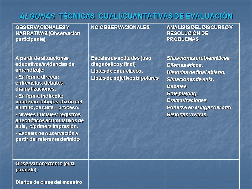 ALGUNAS TÉCNICAS CUALI/CUANTATIVAS DE EVALUACIÓN OBSERVACIONALES Y NARRATIVAS (Observación participante) NO OBSERVACIONALES ANALISIS DEL DISCURSO Y RE