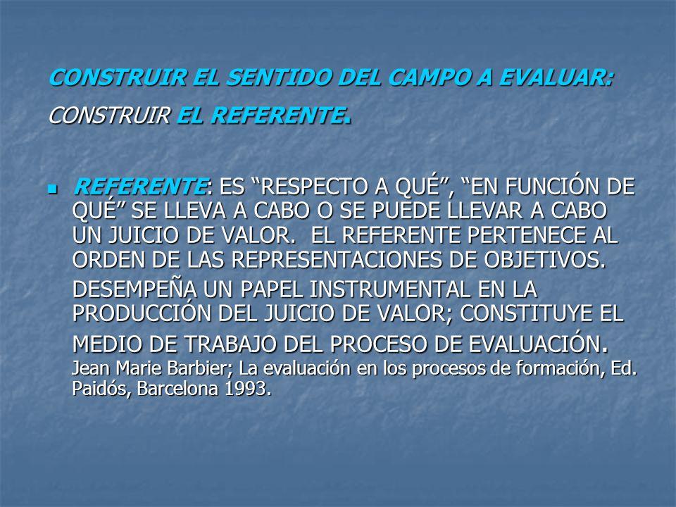 CONSTRUIR EL SENTIDO DEL CAMPO A EVALUAR: CONSTRUIR EL REFERENTE. REFERENTE: ES RESPECTO A QUÉ, EN FUNCIÓN DE QUÉ SE LLEVA A CABO O SE PUEDE LLEVAR A
