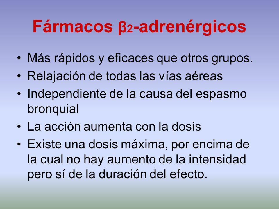 Fármacos β 2 -adrenérgicos Más rápidos y eficaces que otros grupos. Relajación de todas las vías aéreas Independiente de la causa del espasmo bronquia