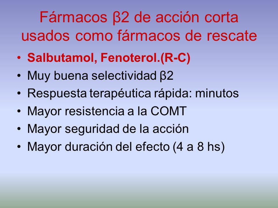 Fármacos β2 de acción corta usados como fármacos de rescate Salbutamol, Fenoterol.(R-C) Muy buena selectividad β2 Respuesta terapéutica rápida: minuto