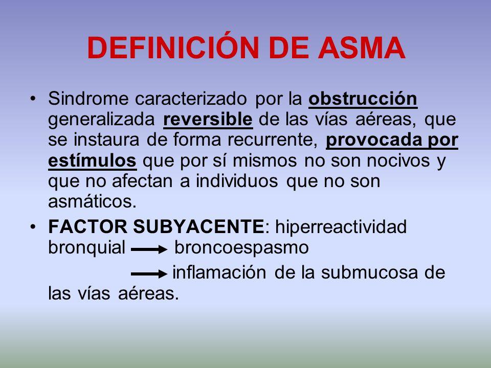 DEFINICIÓN DE ASMA Sindrome caracterizado por la obstrucción generalizada reversible de las vías aéreas, que se instaura de forma recurrente, provocad
