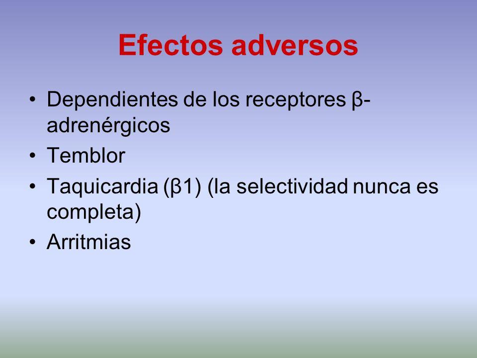 Efectos adversos Dependientes de los receptores β- adrenérgicos Temblor Taquicardia (β1) (la selectividad nunca es completa) Arritmias