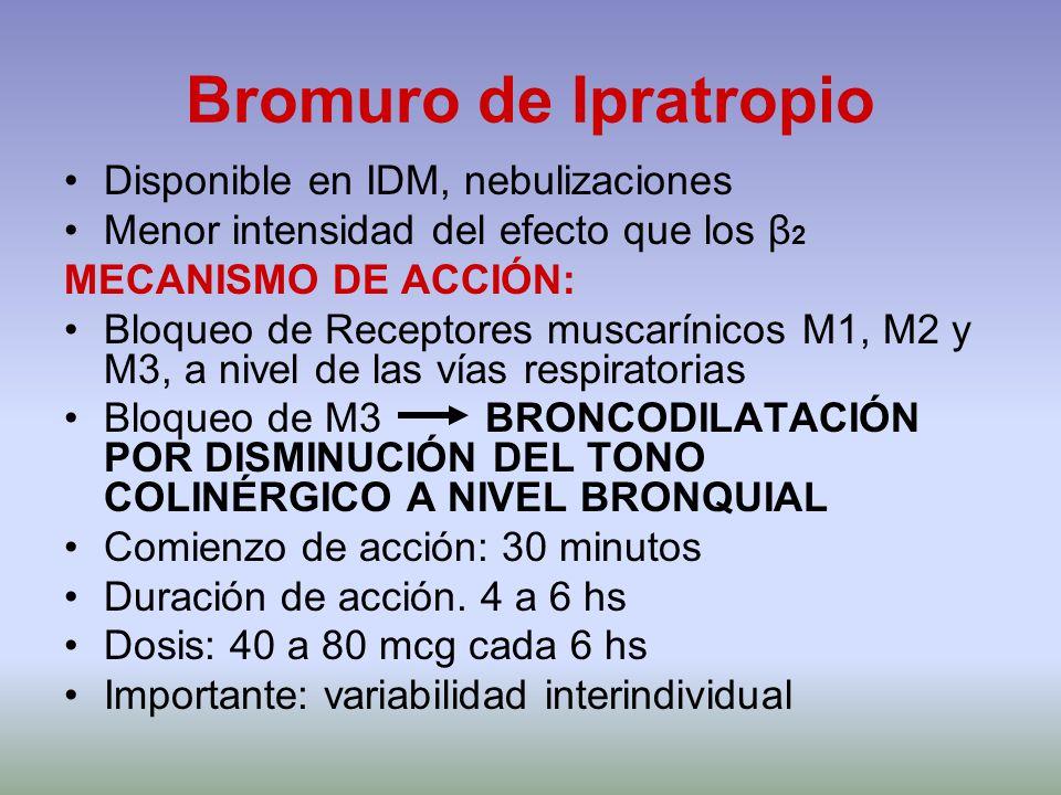 Bromuro de Ipratropio Disponible en IDM, nebulizaciones Menor intensidad del efecto que los β 2 MECANISMO DE ACCIÓN: Bloqueo de Receptores muscarínico