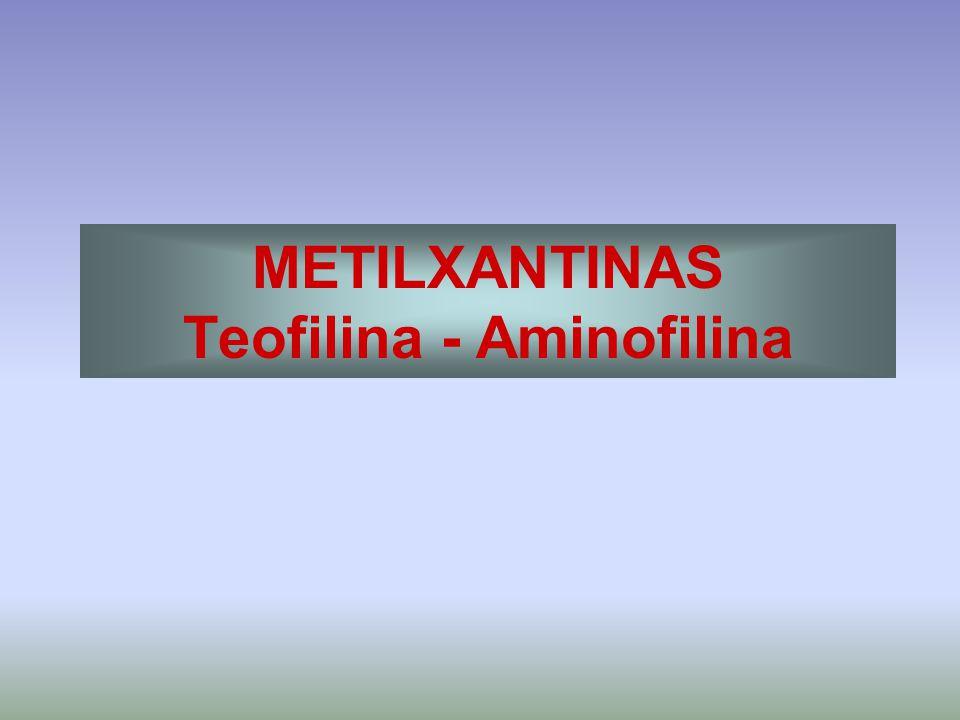 METILXANTINAS Teofilina - Aminofilina