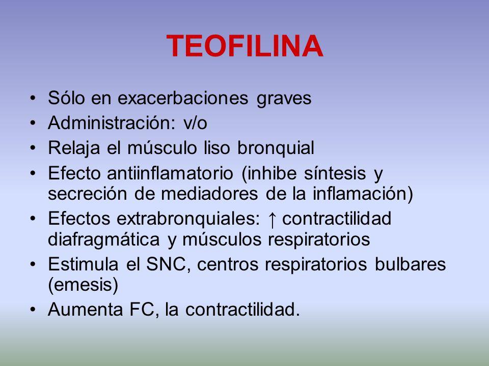 TEOFILINA Sólo en exacerbaciones graves Administración: v/o Relaja el músculo liso bronquial Efecto antiinflamatorio (inhibe síntesis y secreción de m