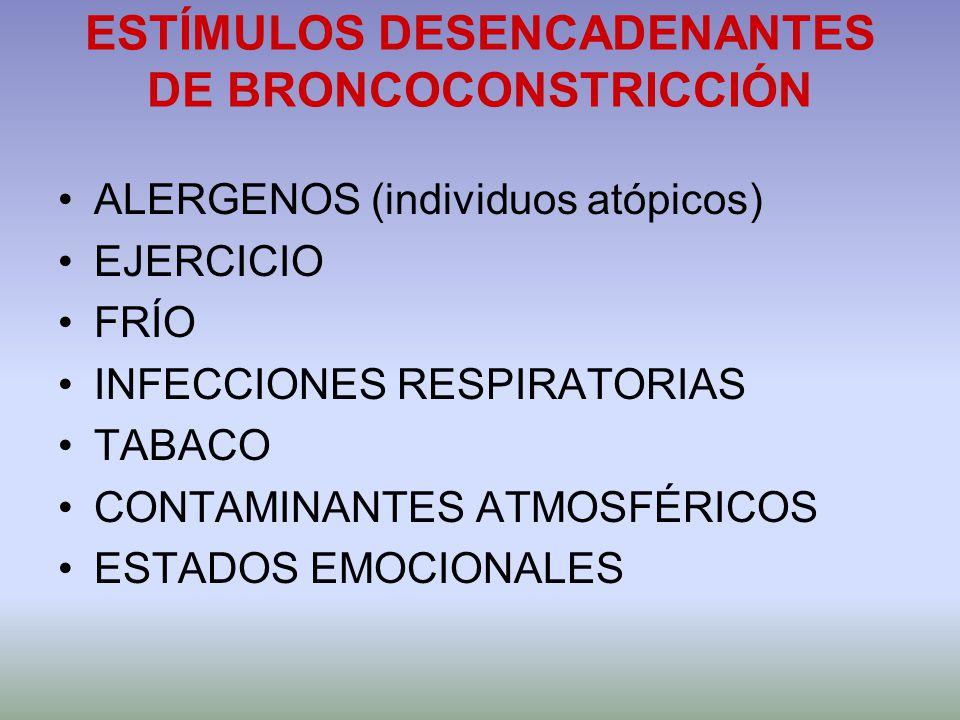 ESTÍMULOS DESENCADENANTES DE BRONCOCONSTRICCIÓN ALERGENOS (individuos atópicos) EJERCICIO FRÍO INFECCIONES RESPIRATORIAS TABACO CONTAMINANTES ATMOSFÉR