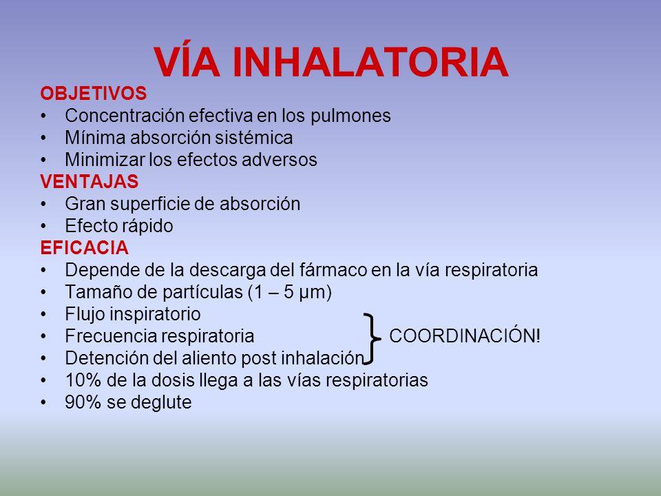 VÍA INHALATORIA OBJETIVOS Concentración efectiva en los pulmones Mínima absorción sistémica Minimizar los efectos adversos VENTAJAS Gran superficie de