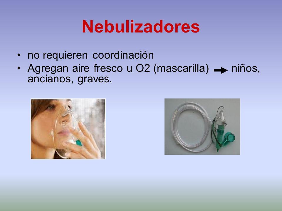 Nebulizadores no requieren coordinación Agregan aire fresco u O2 (mascarilla) niños, ancianos, graves.
