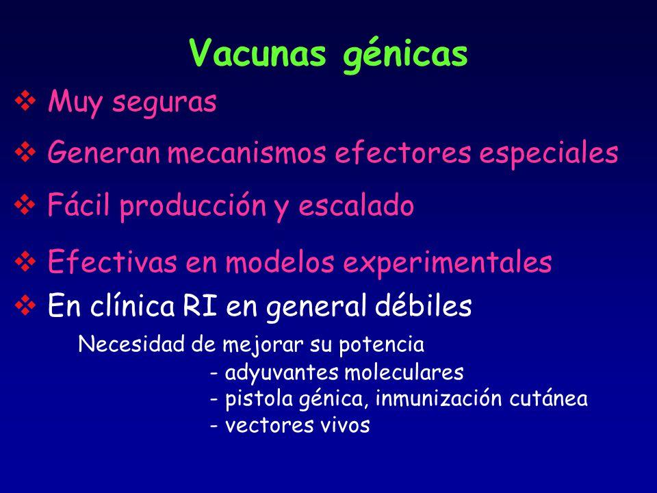 Vacunas génicas Muy seguras Fácil producción y escalado Generan mecanismos efectores especiales Efectivas en modelos experimentales En clínica RI en g