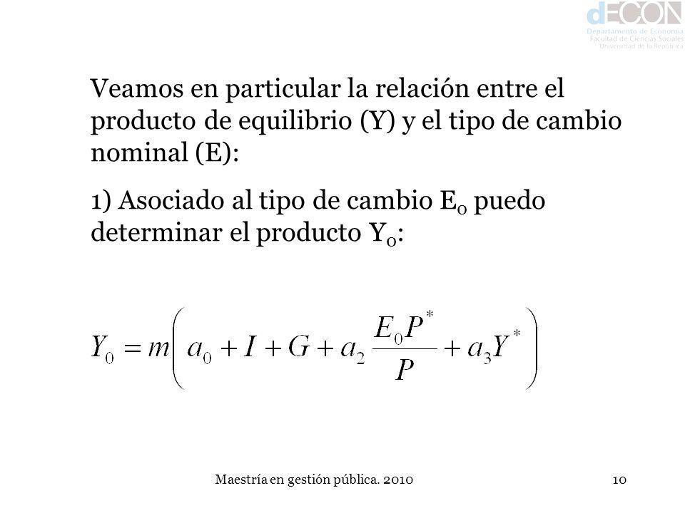 Maestría en gestión pública. 201010 Veamos en particular la relación entre el producto de equilibrio (Y) y el tipo de cambio nominal (E): 1) Asociado