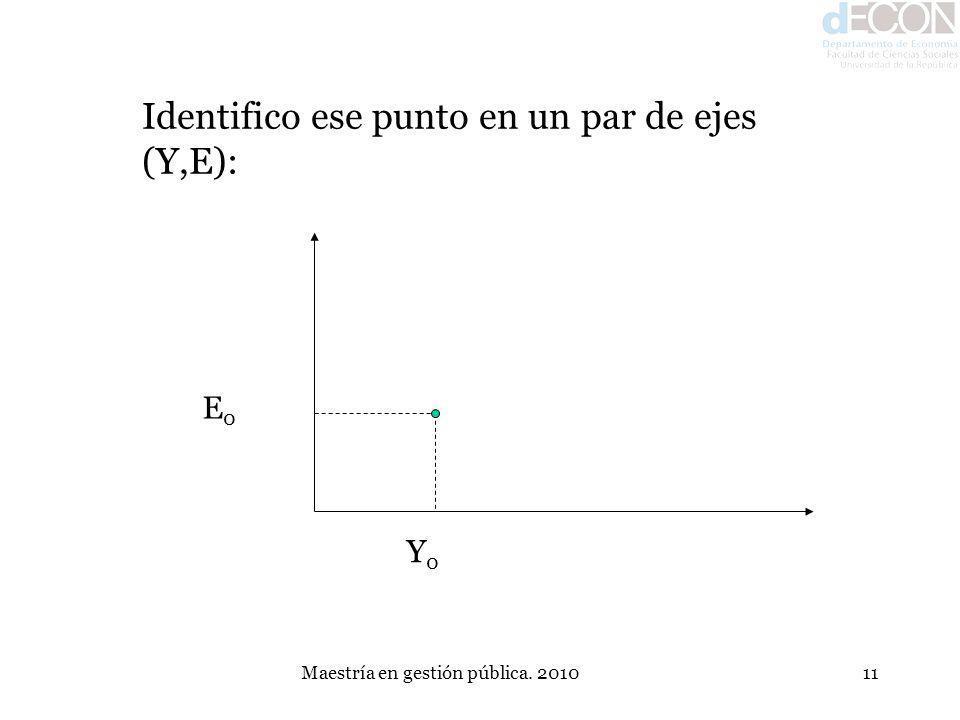 Maestría en gestión pública. 201011 Identifico ese punto en un par de ejes (Y,E): Y0Y0 E0E0