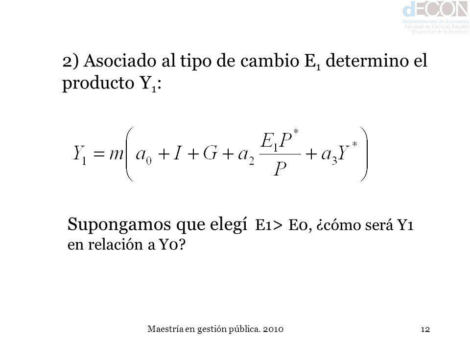 Maestría en gestión pública. 201012 2) Asociado al tipo de cambio E 1 determino el producto Y 1 : Supongamos que elegí E1 > E0, ¿cómo será Y1 en relac