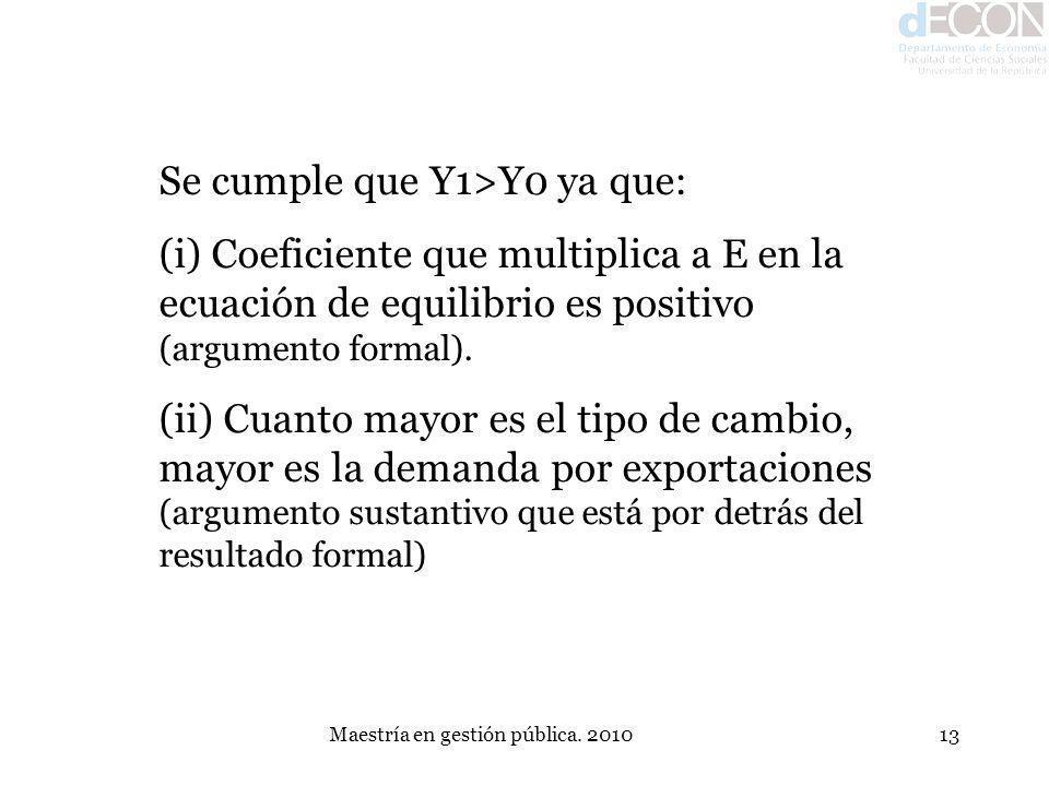 Maestría en gestión pública. 201013 Se cumple que Y1>Y0 ya que: (i) Coeficiente que multiplica a E en la ecuación de equilibrio es positivo (argumento