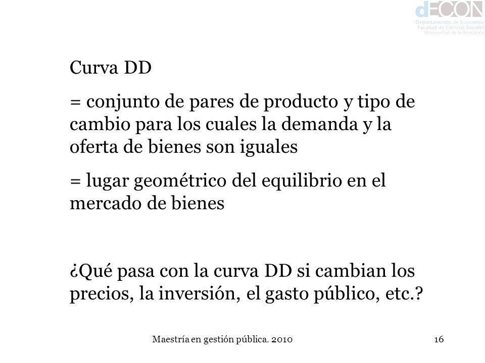 Maestría en gestión pública. 201016 Curva DD = conjunto de pares de producto y tipo de cambio para los cuales la demanda y la oferta de bienes son igu