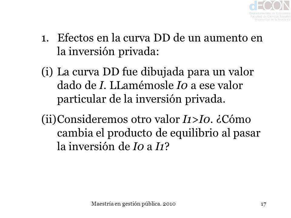 Maestría en gestión pública. 201017 1. Efectos en la curva DD de un aumento en la inversión privada: (i)La curva DD fue dibujada para un valor dado de