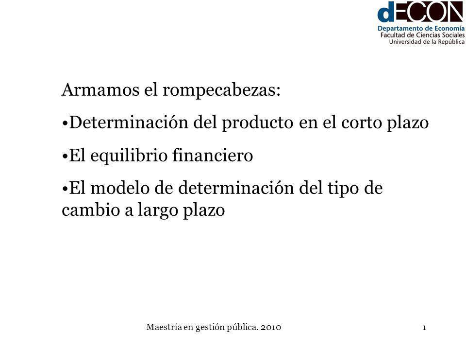 Maestría en gestión pública. 20101 Armamos el rompecabezas: Determinación del producto en el corto plazo El equilibrio financiero El modelo de determi