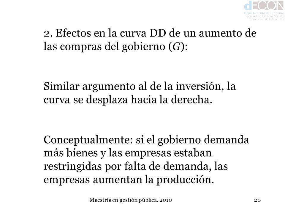 Maestría en gestión pública. 201020 2. Efectos en la curva DD de un aumento de las compras del gobierno (G): Similar argumento al de la inversión, la