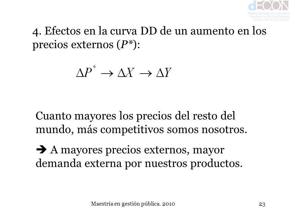 Maestría en gestión pública. 201023 4. Efectos en la curva DD de un aumento en los precios externos (P*): Cuanto mayores los precios del resto del mun