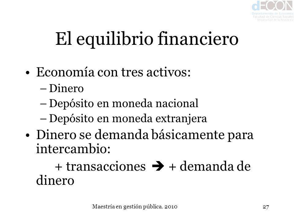Maestría en gestión pública. 201027 El equilibrio financiero Economía con tres activos: –Dinero –Depósito en moneda nacional –Depósito en moneda extra