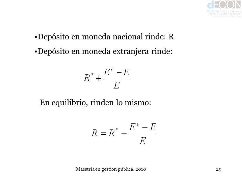 Maestría en gestión pública. 201029 Depósito en moneda nacional rinde: R Depósito en moneda extranjera rinde: En equilibrio, rinden lo mismo: