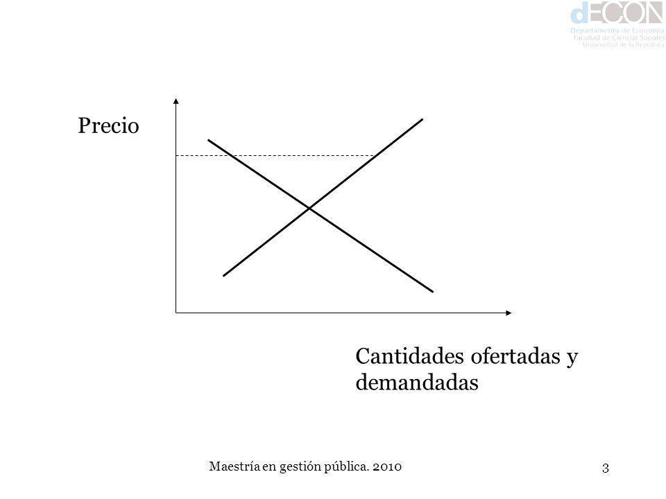 Maestría en gestión pública. 20103 Cantidades ofertadas y demandadas Precio